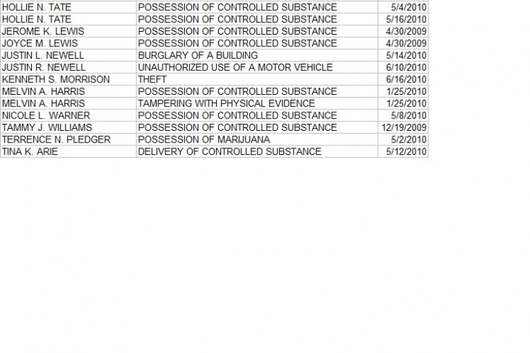 MONTGOMERY COUNTY INDICTMENTS FOR JULY 6, 2010