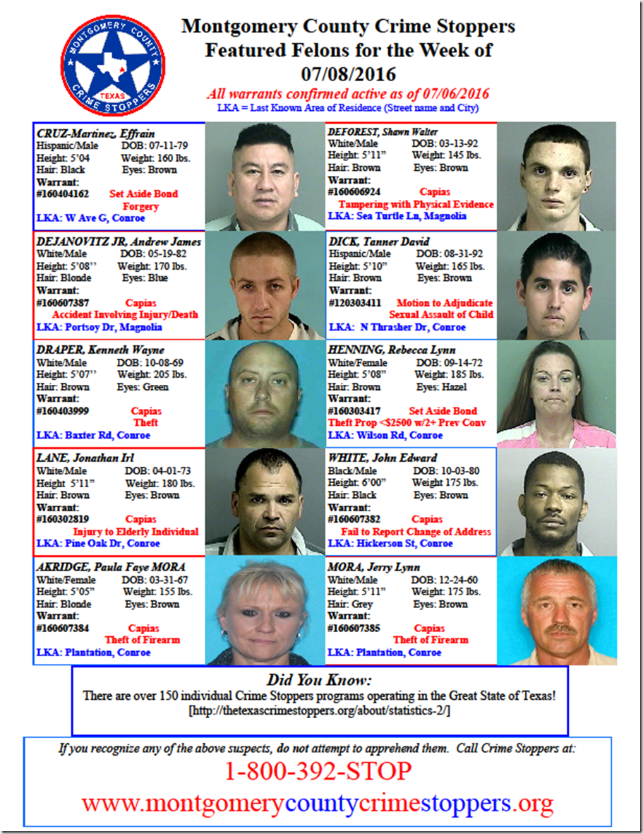 Montgomery County Crime Stoppers Featured Felons For The