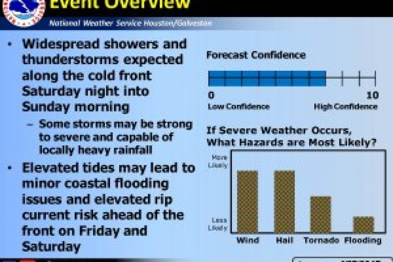 STRONG STORMS SATURDAY NIGHT