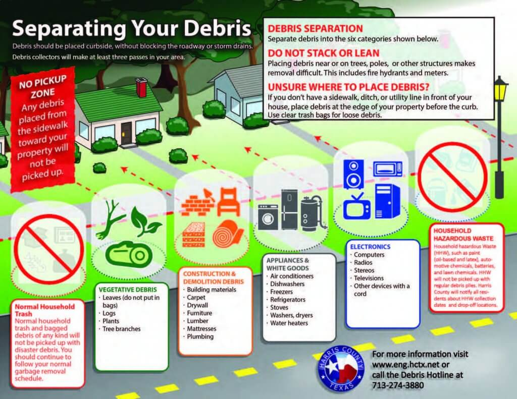 Image result for separating your debris