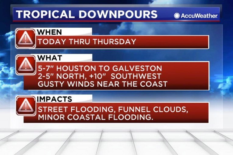 GULF DISTURBANCE: Heavy downpours and rough seas expected thru Thursday