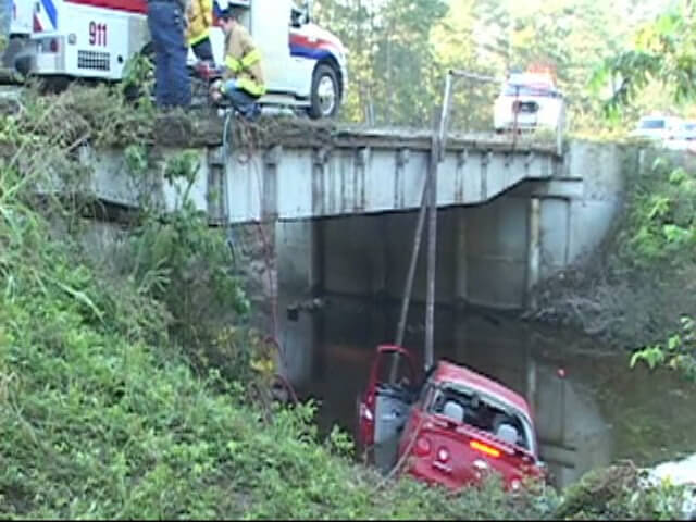 HOW SAFE ARE THE BRIDGES IN EAST MONTGOMERY COUNTY