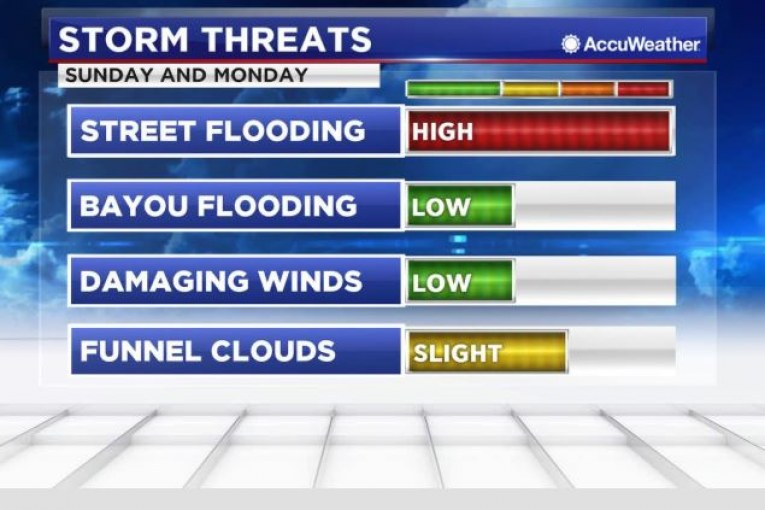 Daily Tropical Update: Heavy tropical downpours and rough seas expected Sunday through Tuesday
