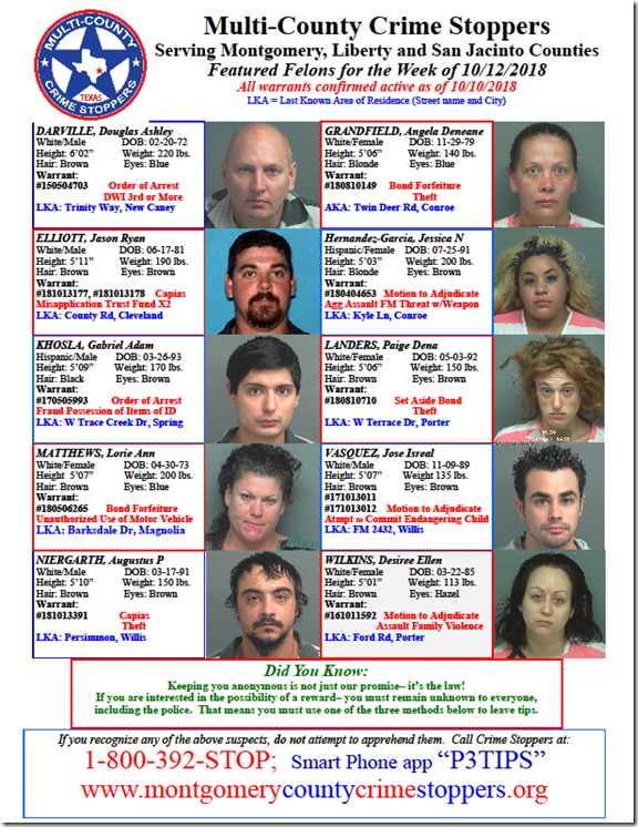 Crime Stoppers Featured Felons 10.12.18