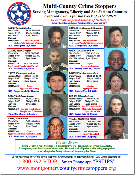 Crime Stoppers Featured Felons 11/21/2018