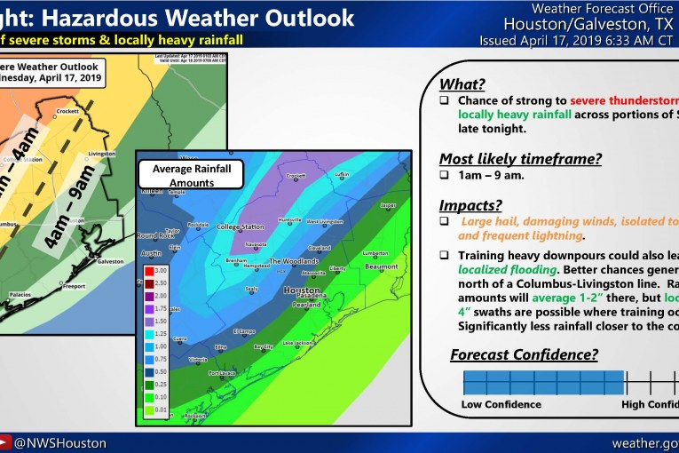 SEVERE WEATHER EXPECTED TONIGHT