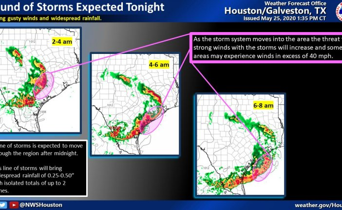 Strong thunderstorms and gusty winds overnight
