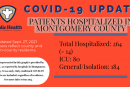 COVID-19 Update for Montgomery County-SEPTEMBER 27, 2021